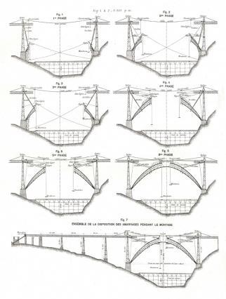 Différentes phases de construction de l'arc – plan de Gustave Eiffel
