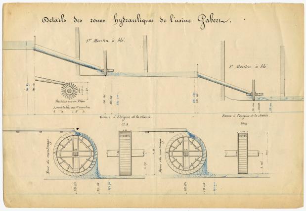Roues hydrauliques de l'usine Gabert au Rez, 1851
