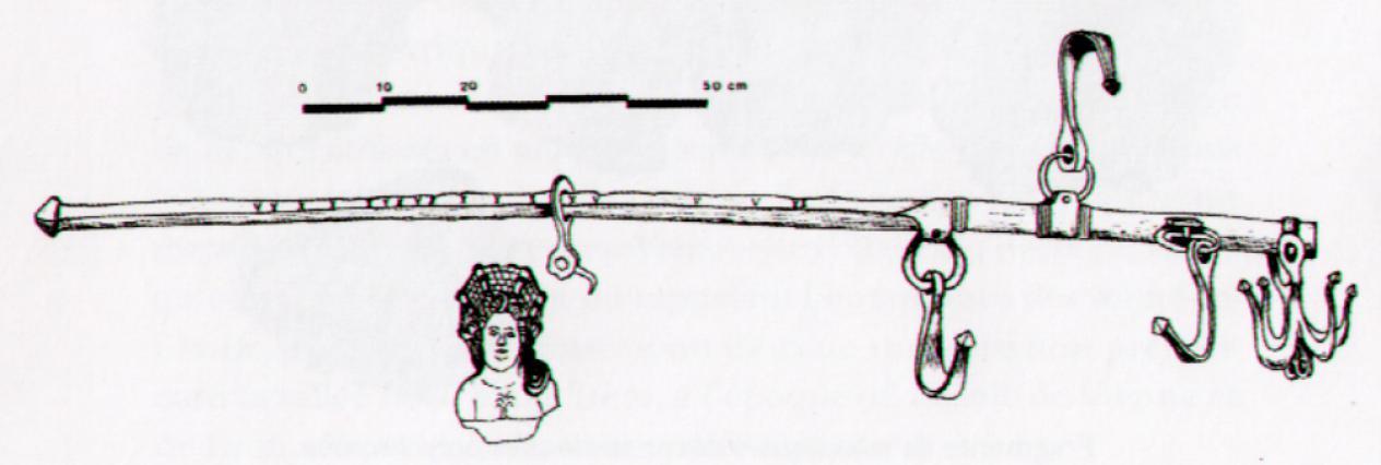 Dessin de la balance avec crochets en position